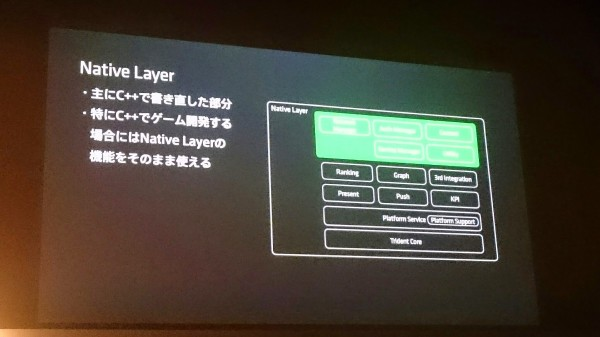 linedevday-lgcp-11-native-layer
