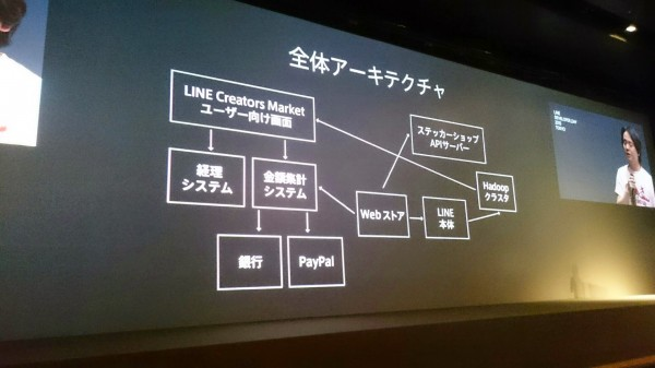 linedevday-make-creators-market4
