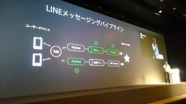 linedevday-pipeline3