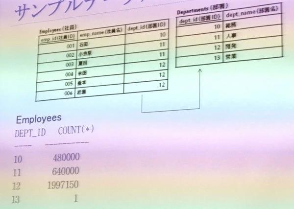 jpoug20151017-peformance-tuning1