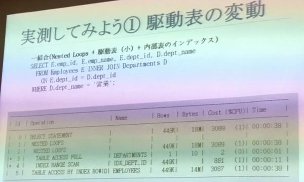 jpoug20151017-peformance-tuning2