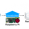 hey-siri-architecture-graph